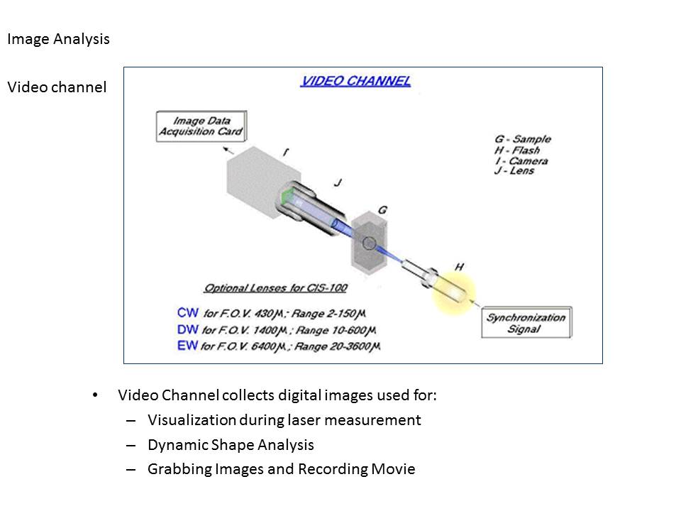 image analysis and laser obscuration hybrid technology