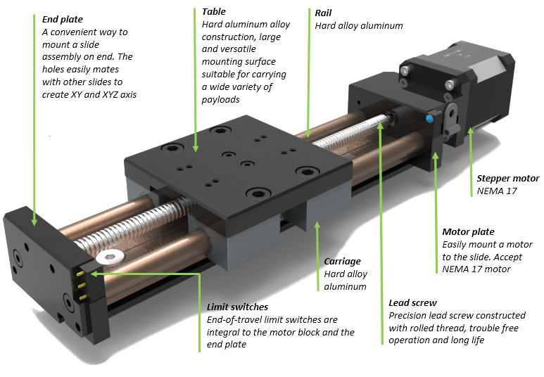 Microptik Motorized Medium Slide Analytical Technology
